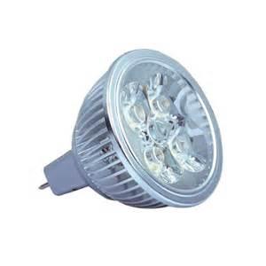 ampoule led pour halogene