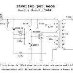 Neon 12V Led